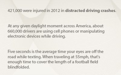 Distracted Driving Statics