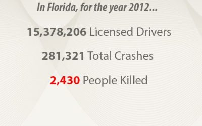 Florida auto accident statistics – Fatal Accidents