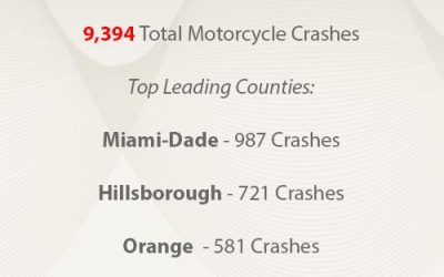Florida Accident Statistics – Top Florida Counties for Motorcycle Crashes
