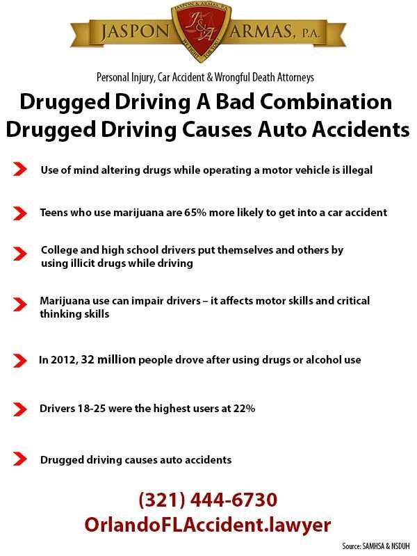 Drugged Driving