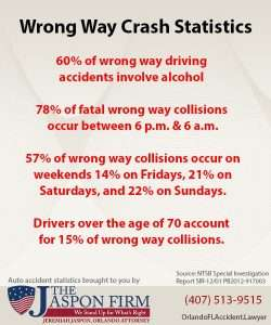 Florida Wrong Way Crash Statistics