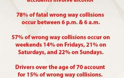 Wrong Way Crash Statistics