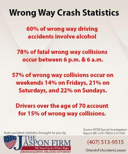 Florida Wrong Way Crash Statistics