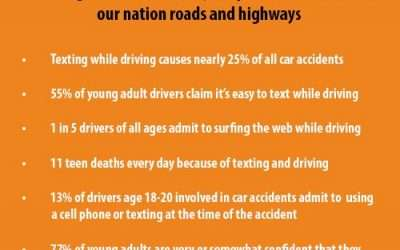 Distracted Driving Accidents – A National Epidemic