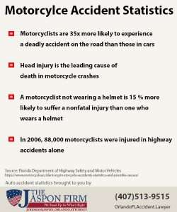 Florida Motorcycle Accident Statistics