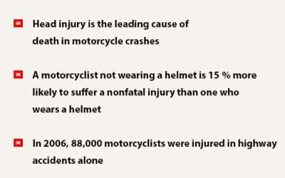 Motorcycle Accident Facts and Statistics