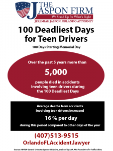 Teen accident information