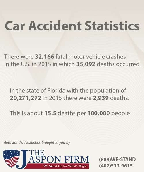 Orlando Accident Lawyer